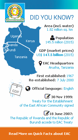 Facts About EAC